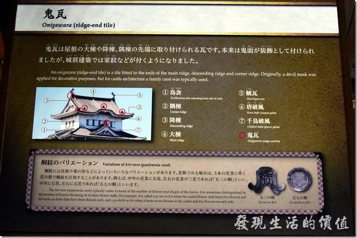 姬路城內有許多的展覽與圖說來介紹姬路城,這個是說明姬路城的屋簷。