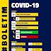 Afogados registra 15 casos positivos e 1 óbito em investigação por Covid-19 nesta segunda (21)