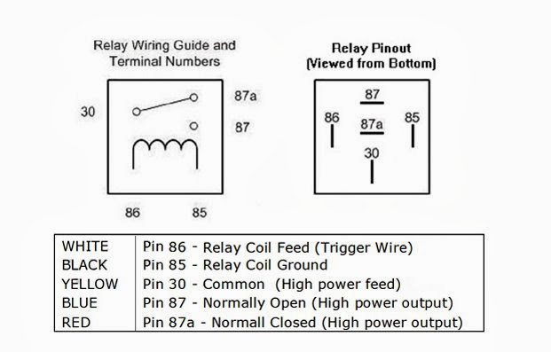 30 Amp Relay Wiring Diagram : Amp bosch style automotive relays sockets car