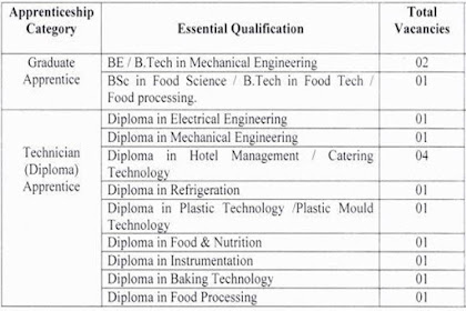 Getting a Golden Opportunity to Get a Job in DRDO