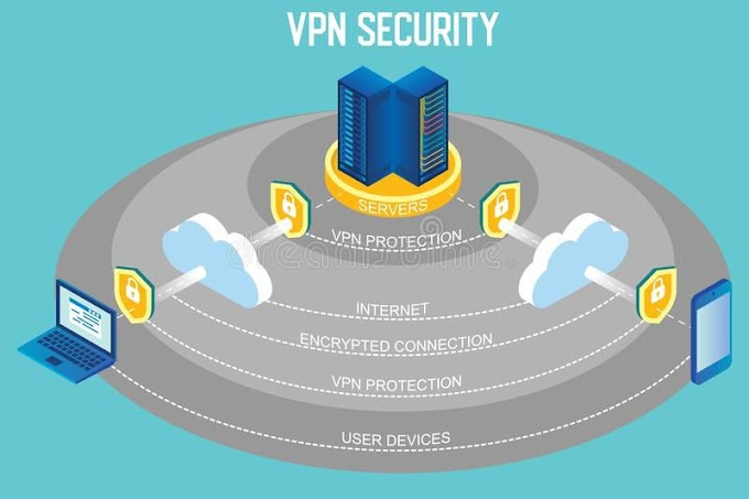 What are VPNs?