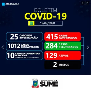 Secretaria de saúde de Sumé não registra casos positivos de coronavírus neste sábado
