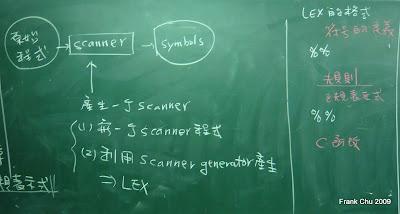 使用Lex產生scanner