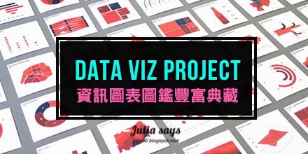 [datavizproject013]
