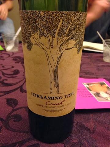 Twits Wine Club: 2013