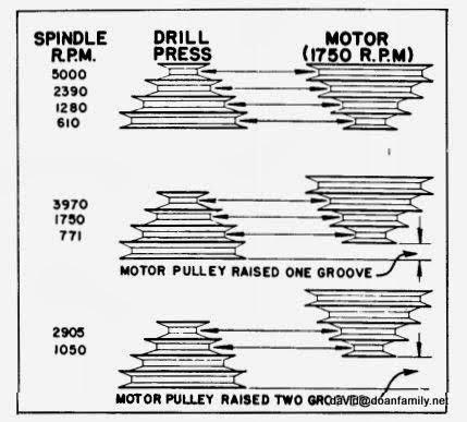 Old Craftsman 150 Drill Press - The Garage Journal Board