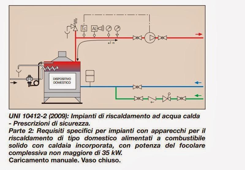 Schema collegamento valvola anticondensa