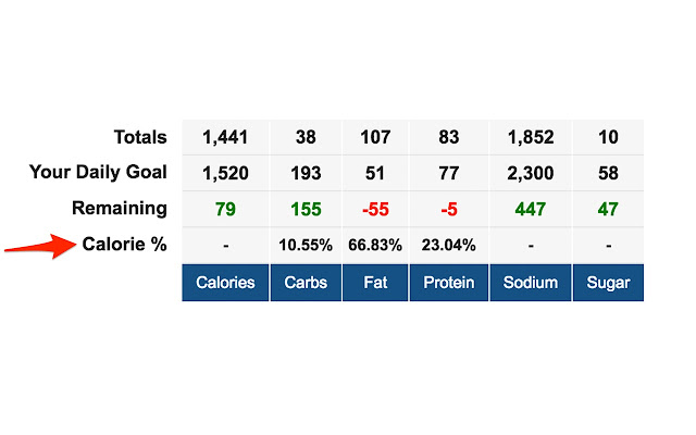My Fitness Pal Ratio Calculator