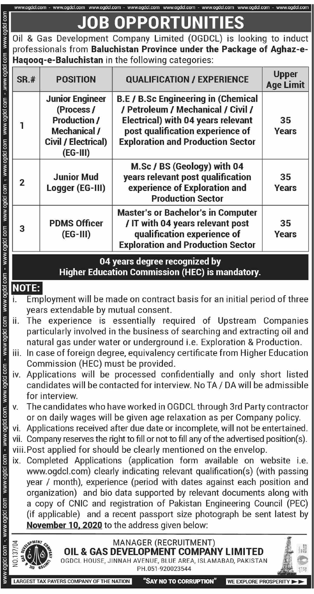 OGDCL New Jobs October 2020