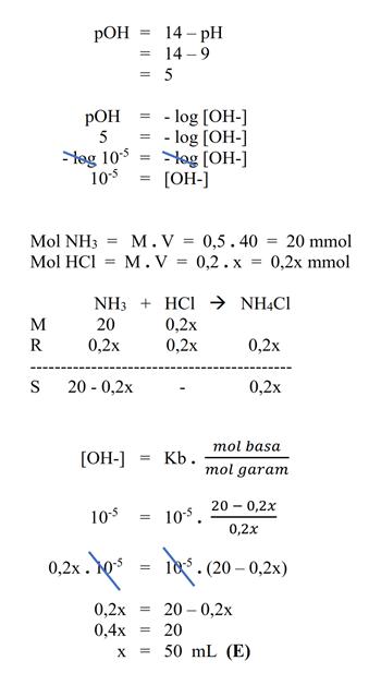 Contoh Soal Dan Pembahasan Larutan Penyangga Chemistry Is Fun