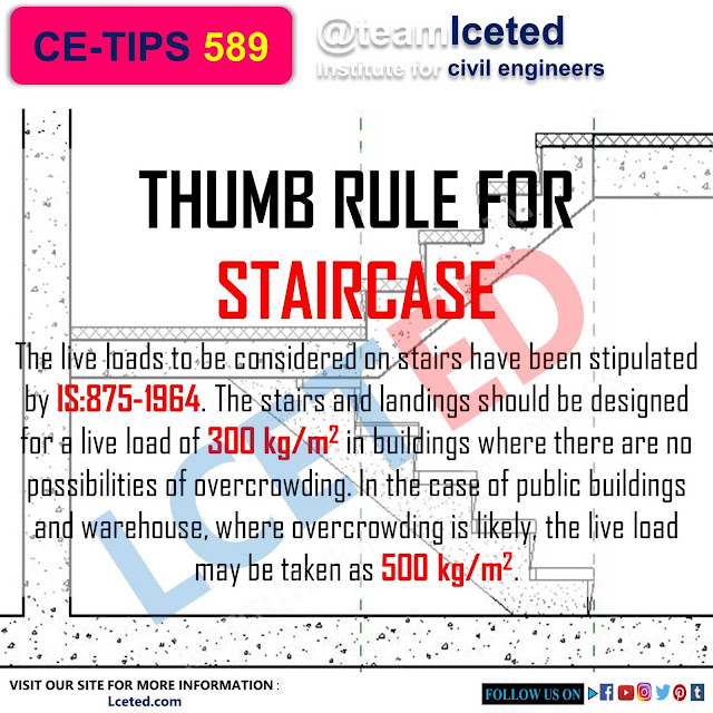 REQUIREMENTS OF A GOOD STAIRCASE