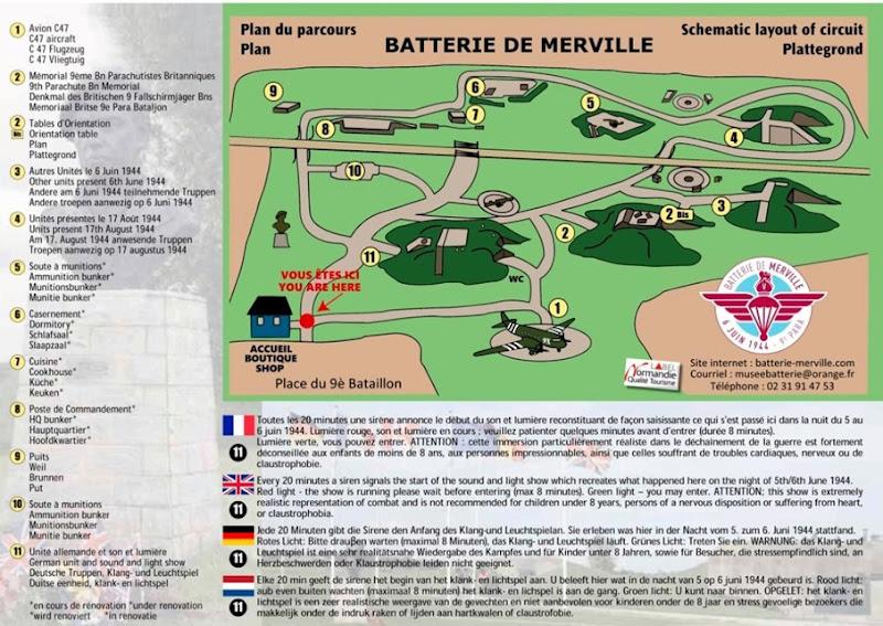 batteries de Merville plan