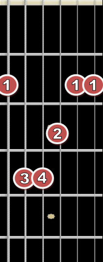 Guitar : guitar chords sinhala songs Guitar Chords Sinhala along ...