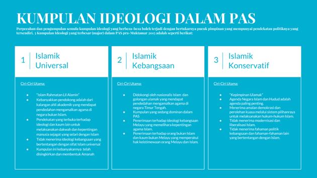 Ideologi-Ideologi Dalam PAS