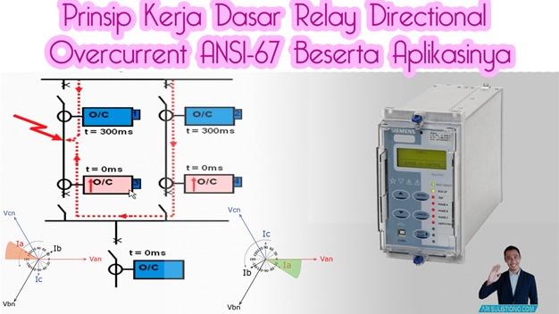 Prinsip Kerja dan Aplikasi Relay Directional Overcurrent ANSI 67.mp4_snapshot_07.41_[2018.06.28_11.51.19]
