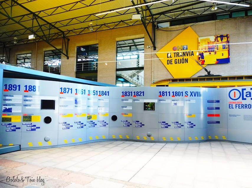 Museo del Ferrocarril de Asturias con niños