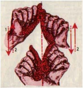 Растирание больших пальцев