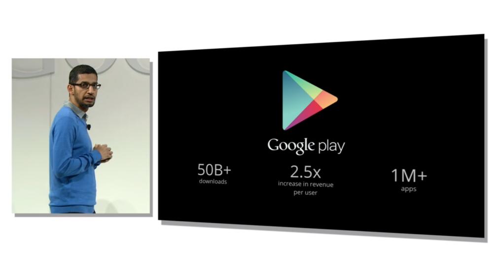 Google Play Stats