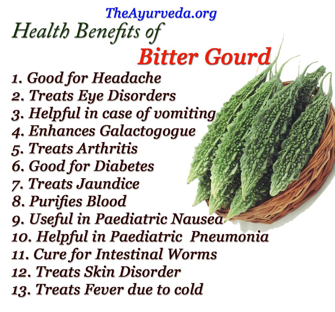 Medical and health benefits of bitter gourd karela