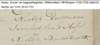Hof, Neeltje van 't Geboorte 20-02-1791 Willemstad.jpg