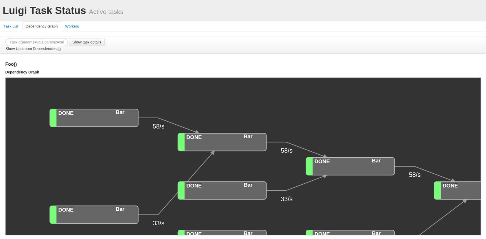 D3 dagre Graph Visualization - Google Groups