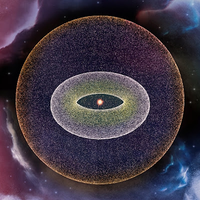 और्ट (उर्ट) बादल- Oort Cloud About In Hindi