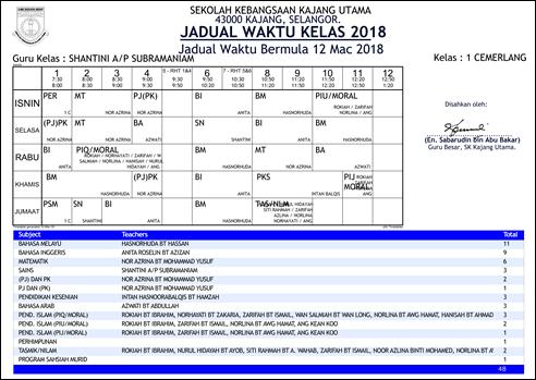 Jadual Waktu Kelas 12.3.2018_003