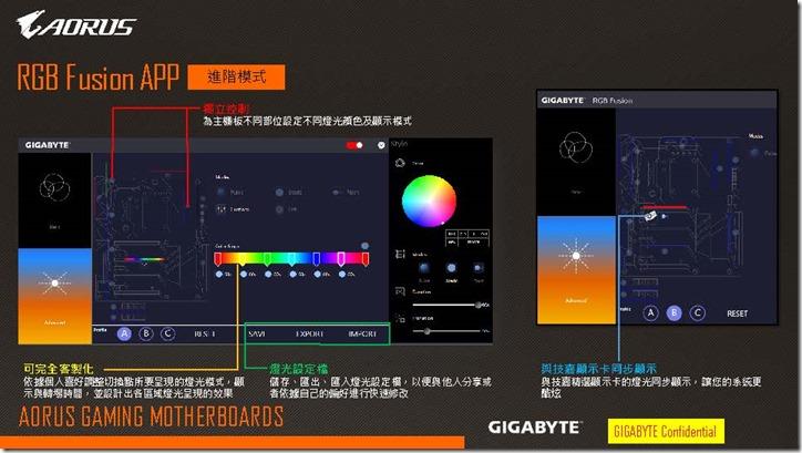 Aorus Media Kit Editable_CHT_頁面_14