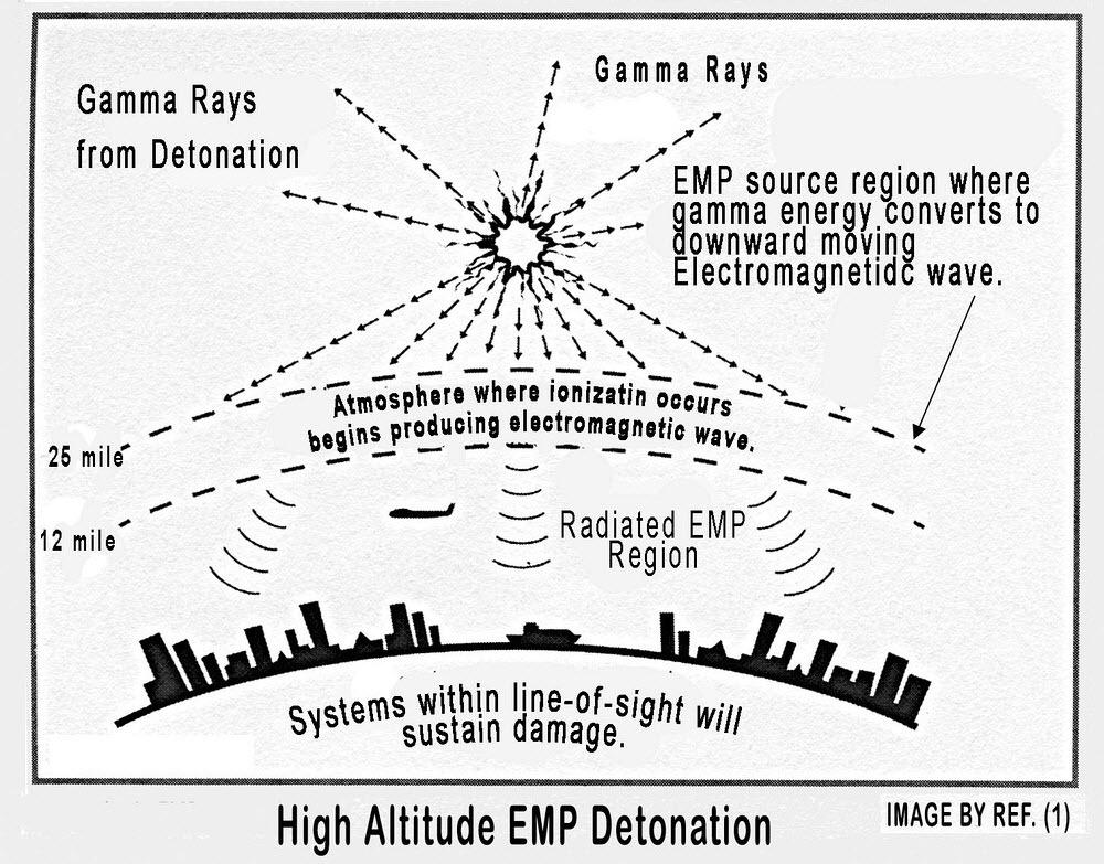 high-altitude-emp