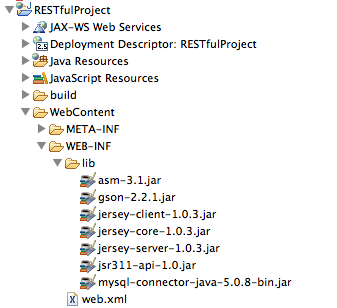 RESTful Web Services using Java and MySQL