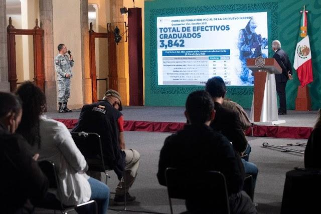 99 MIL 946 ELEMENTOS DE LA GUARDIA NACIONAL PROTEGEN A LA POBLACIÓN A TRAVÉS DE 214 COORDINACIONES REGIONALES