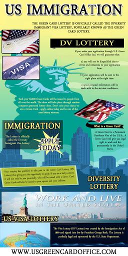 Thumbnail for apply for US Visa Lottery