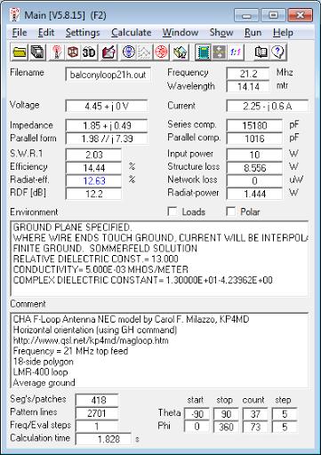 21.2 MHz Magnetic Loop Antenna Parameters -                     Horizontal orientation