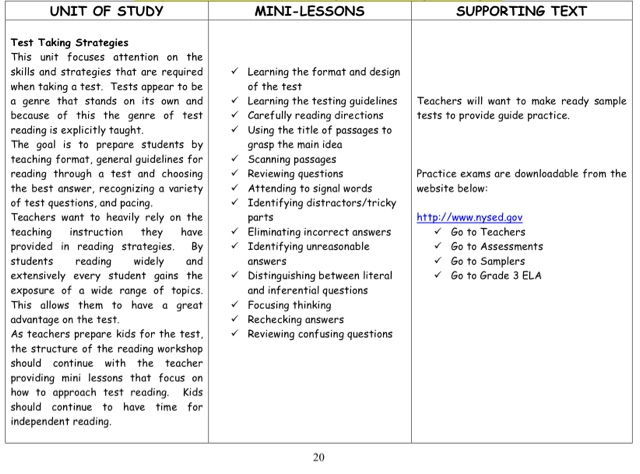 Lucy Calkins Lesson Plan Template | Search Results | Calendar 2015