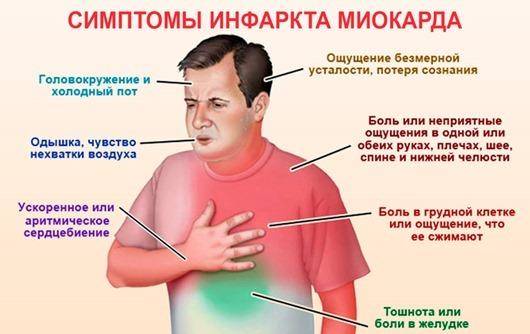 infarkt_1