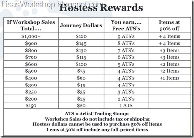 hostess rewards