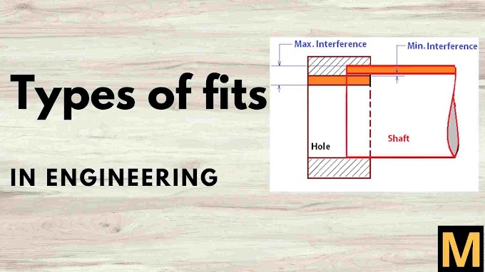 Clearance, interference and transition fits - explained | The Mechanical post