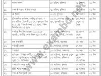 সরকারি /বেসরকারি মাধ্যমিক ও নিম্ন মাধ্যমিক বিদ্যালয়ের ২০১৯ সালের ছুটির তালিকা - PDF ফাইল