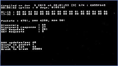 Raspberry Pi DMX USB Pro (mode 3)