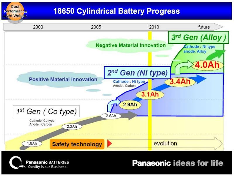 Panasonic 3400 Mah 18650