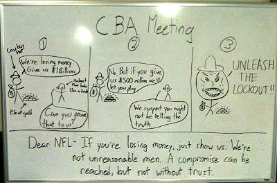 chris kluwe funny drawing of CBA mess