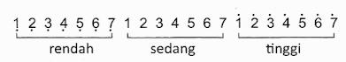 Kunci Jawaban Buku Kelas 4 SD Pembelajaran 2 Tema 7 Subtema 1