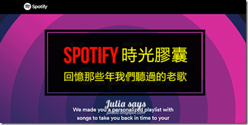 spotifytime