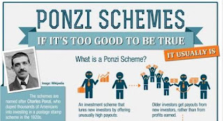 Top 150 Ponzi Scheme Sites In Nigeria