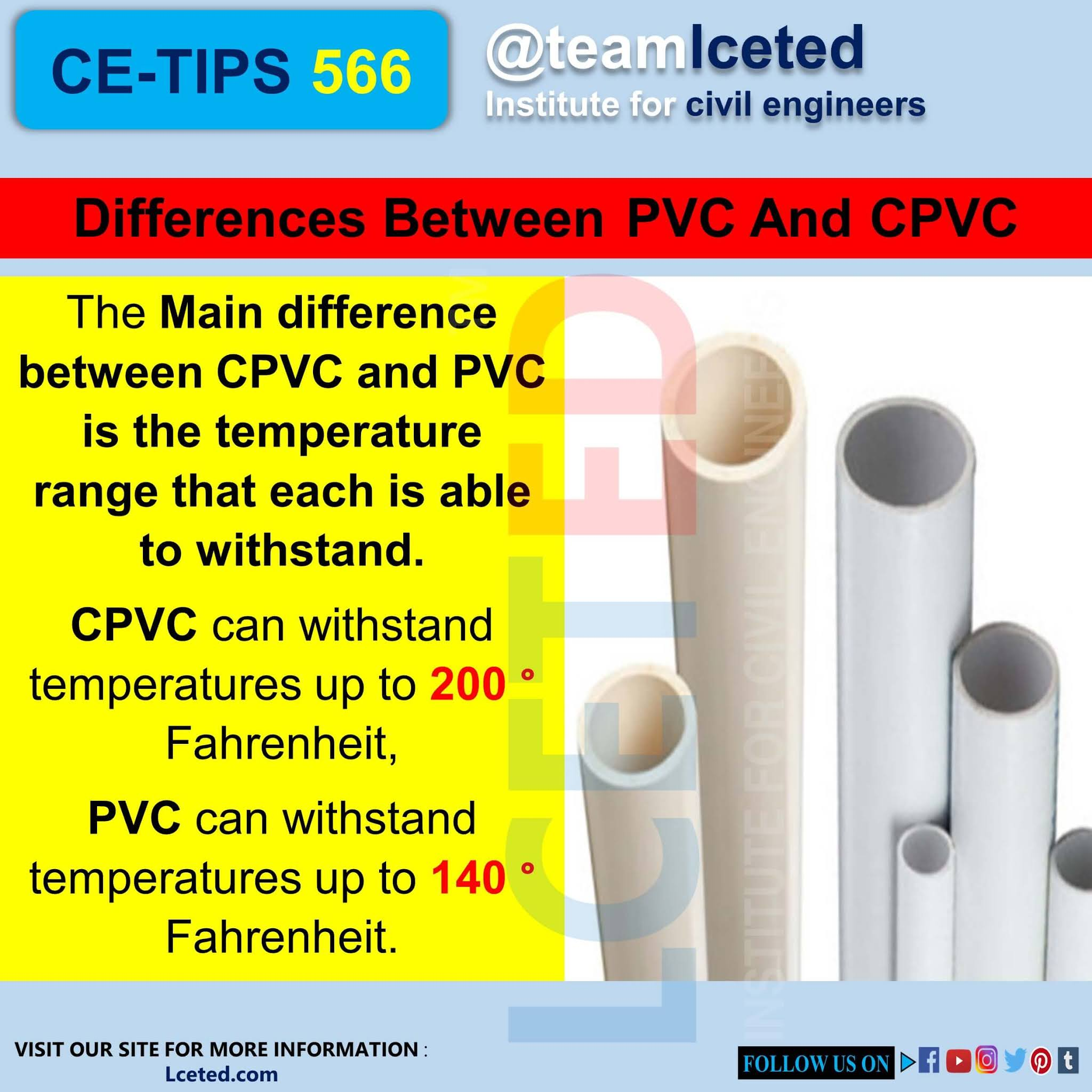 Differences Between  PVC And CPVC