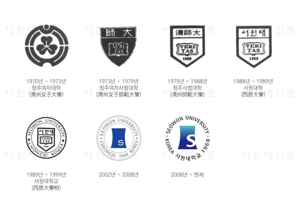 파일:서원대학교 연혁.png