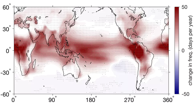 Change in frequency (in days per year) of favourable conditions for severe thunderstorms for 2081-2100, compared with 1981-2000 averaged across 12 climate models under the RCP8.5 greenhouse-gas concentration scenario. Stippling indicates regions where 11 of the 12 models agree on the sign of the change. Graphic: Singh, et al., 2017 / PNAS
