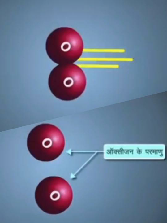 ozone layer kaise banti hai || How is an ozone layer formed in hindi