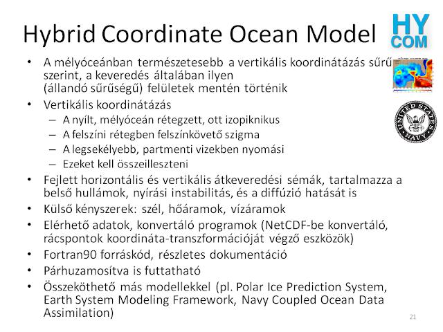 Hybrid Coordinate Ocean Model