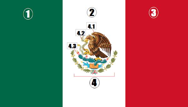 Partes de la bandera de México